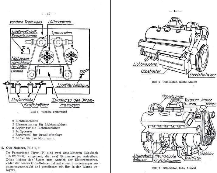 4 7 Tiger Diagram Manual Guide