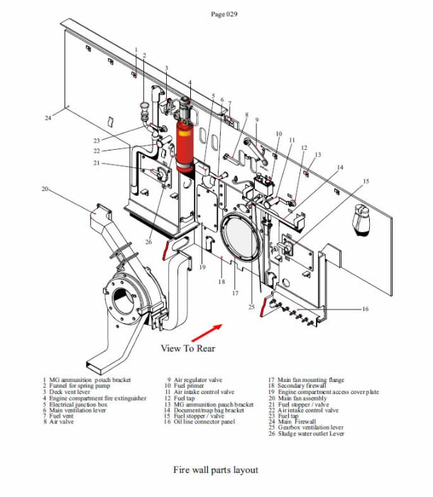 Cd1 Tiger Turret Manual