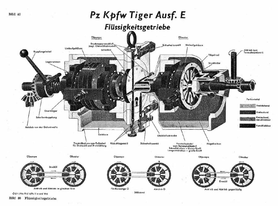 scag engine wiring diagram free picture schematic scag